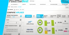 FindTheBest is Comparing Airports for You