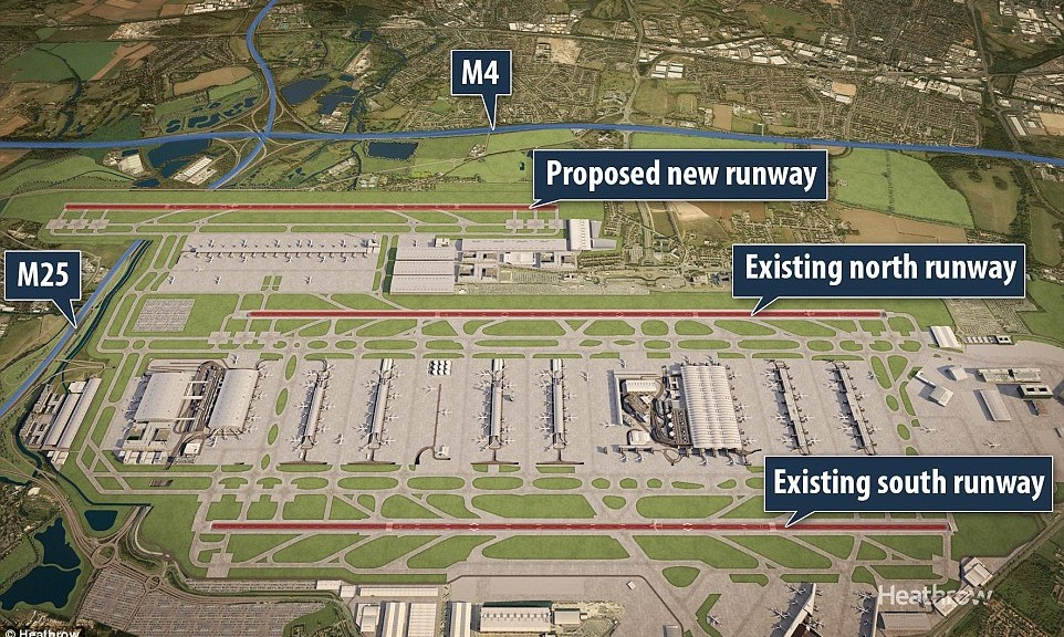 Is it coming or not - Heathrow's 3rd runway